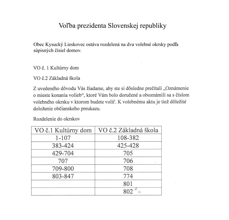 Voľby prezidenta Slovenskej republiky 2019